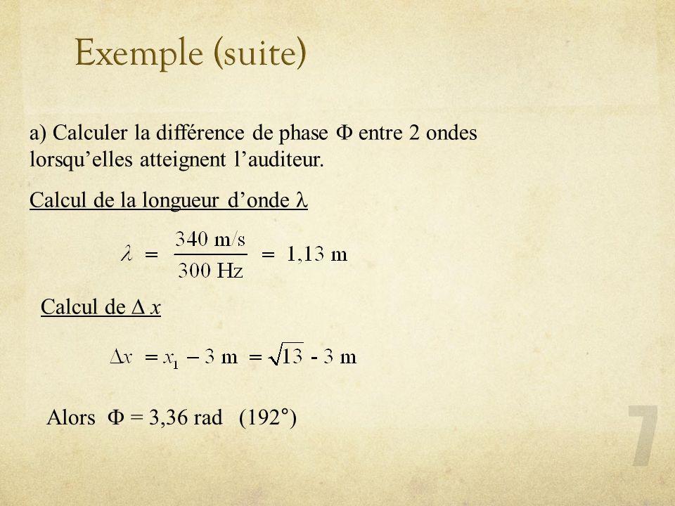 Exemple (suite) a) Calculer la différence de phase F entre 2 ondes lorsqu'elles atteignent l'auditeur.