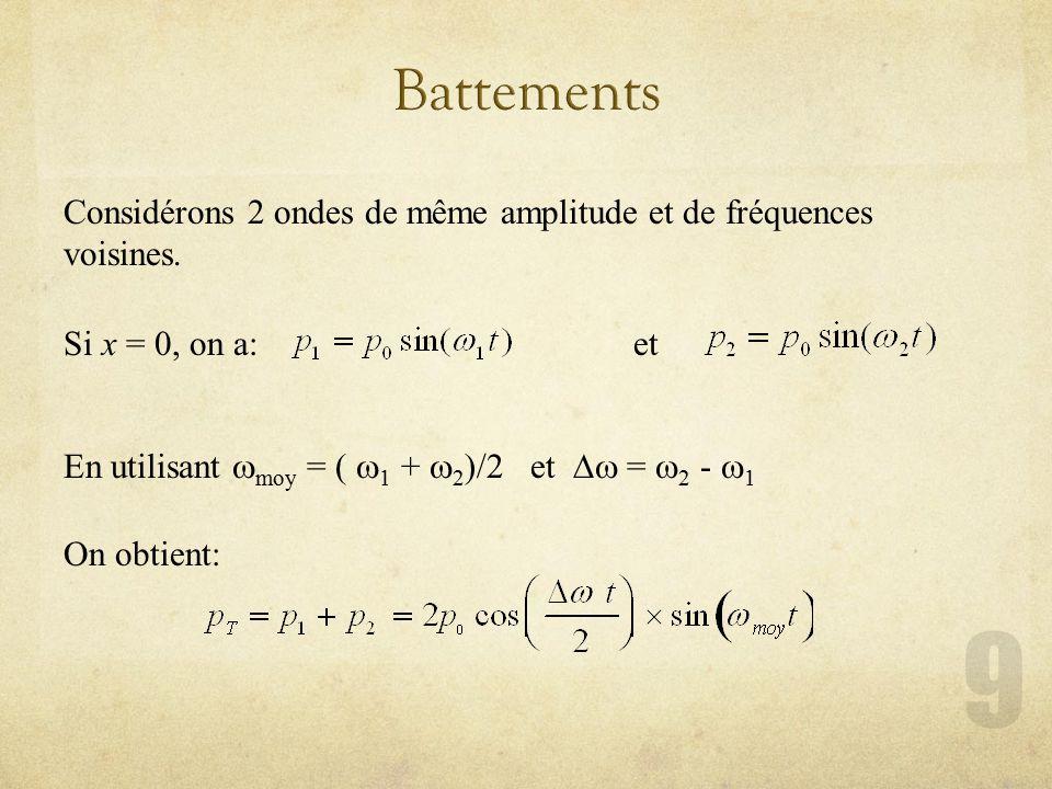 Battements Considérons 2 ondes de même amplitude et de fréquences voisines. Si x = 0, on a: et.