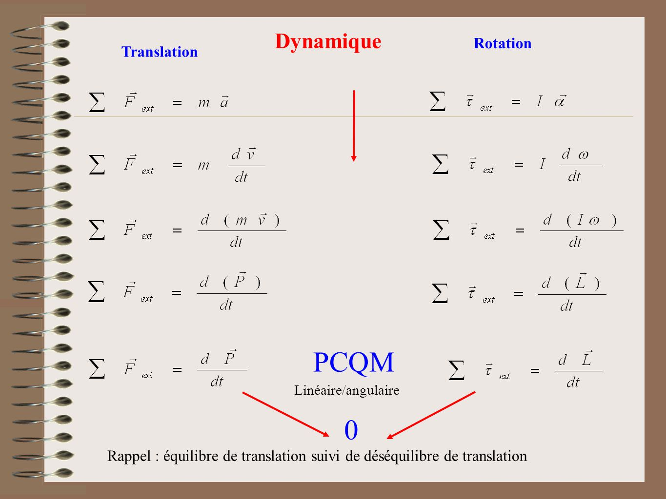 PCQM Dynamique Rotation Translation