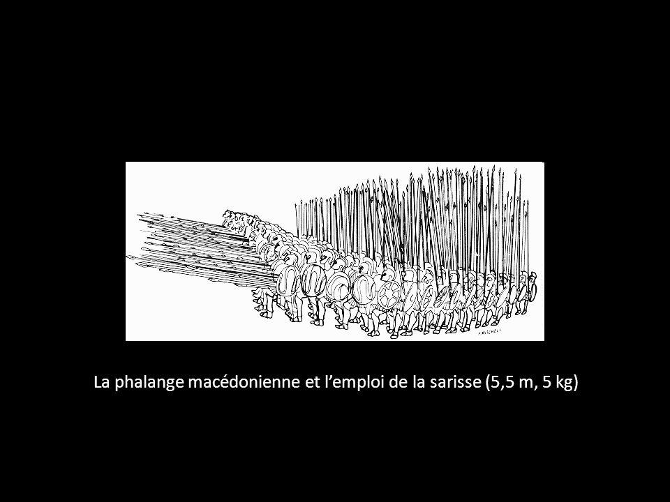La phalange macédonienne et l'emploi de la sarisse (5,5 m, 5 kg)