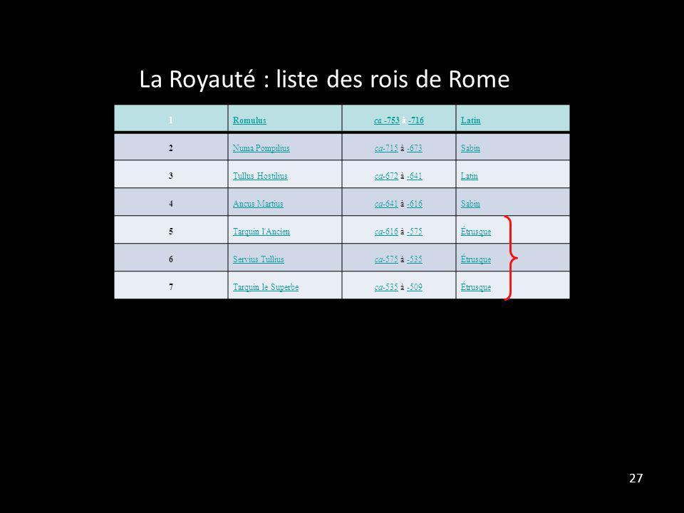 La Royauté : liste des rois de Rome