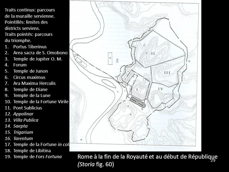 Rome à la fin de la Royauté et au début de République (Storia fig. 60)