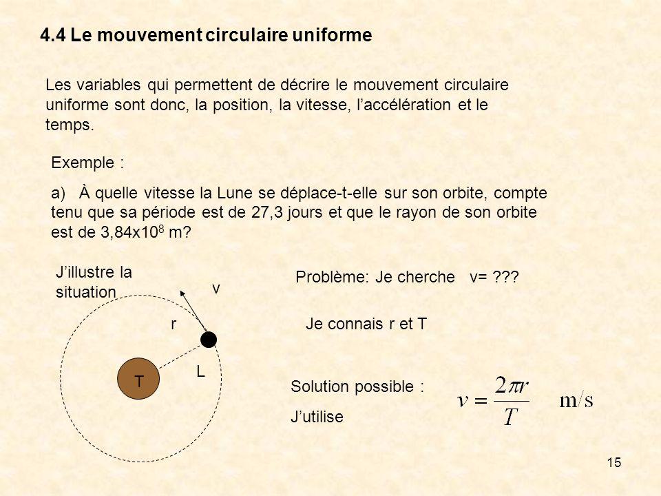 4.4 Le mouvement circulaire uniforme