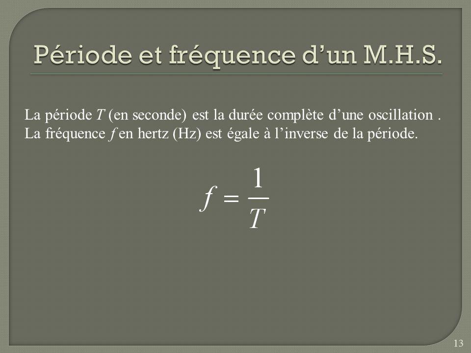 Période et fréquence d'un M.H.S.