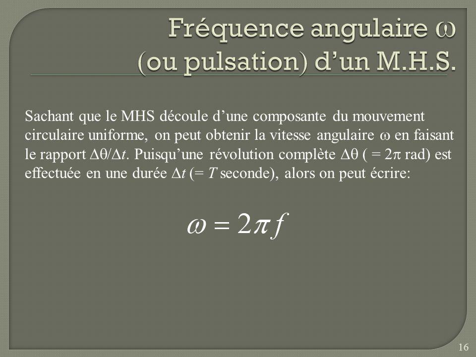 Fréquence angulaire w (ou pulsation) d'un M.H.S.