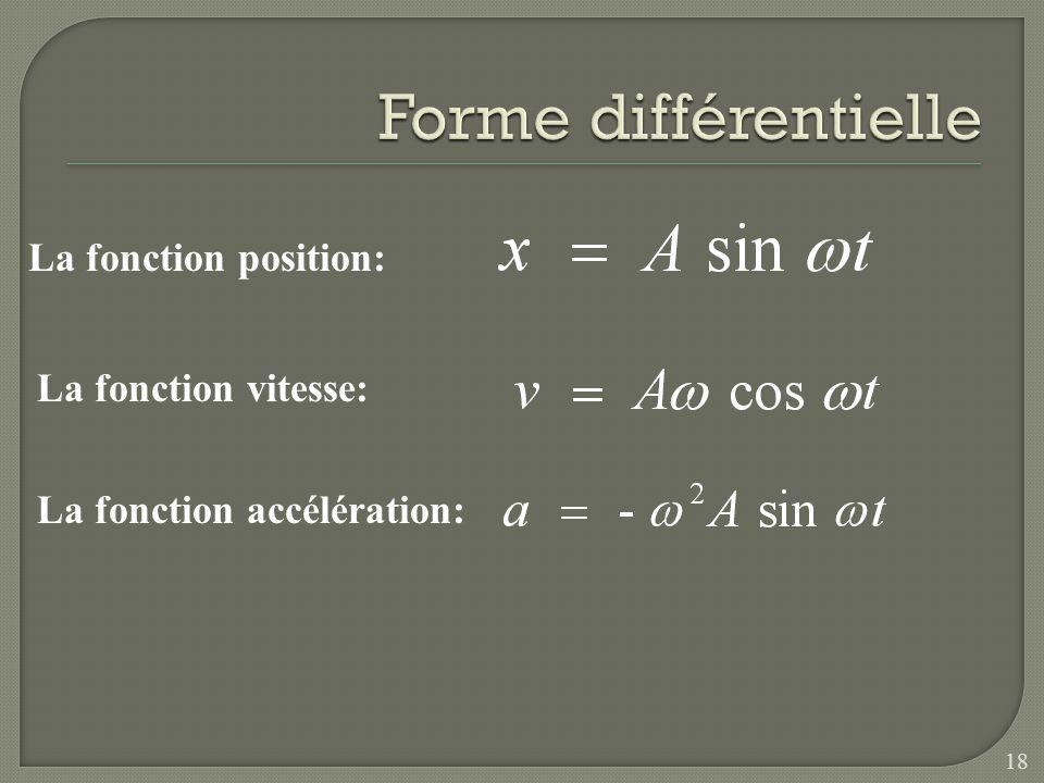 Forme différentielle La fonction position: La fonction vitesse: