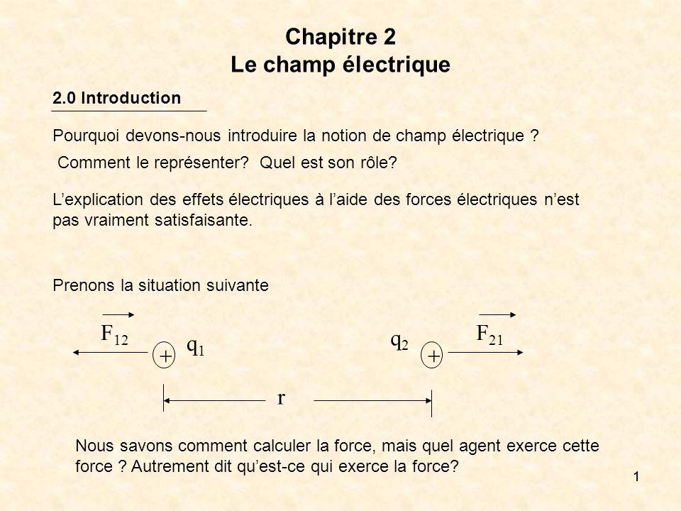 Chapitre 2 Le champ électrique