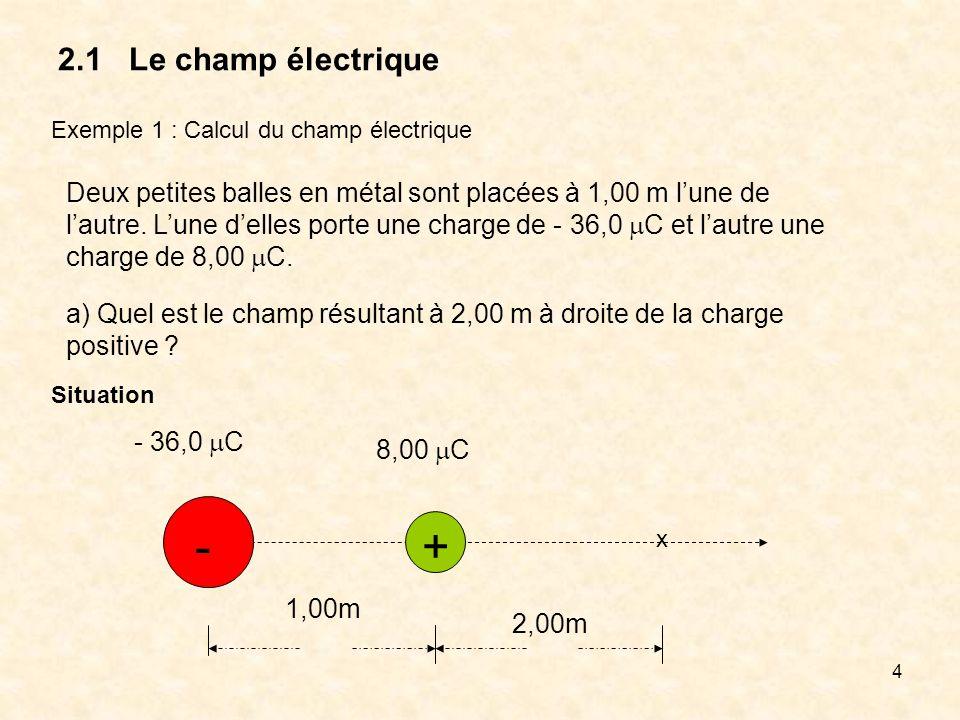 2.1 Le champ électrique Exemple 1 : Calcul du champ électrique.