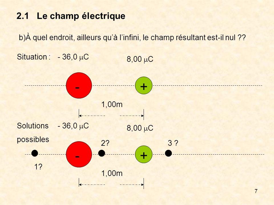 - + - + 2.1 Le champ électrique