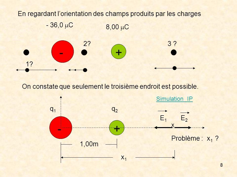 - + - + En regardant l'orientation des champs produits par les charges
