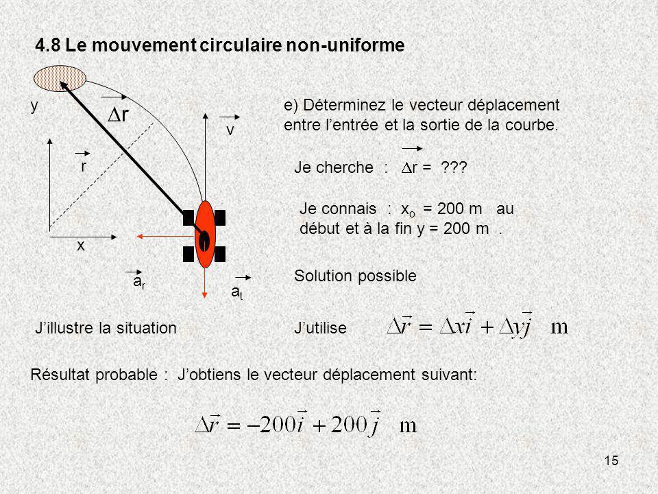 Dr 4.8 Le mouvement circulaire non-uniforme v r at ar y
