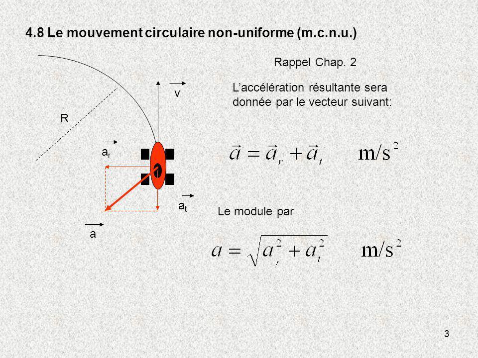 4.8 Le mouvement circulaire non-uniforme (m.c.n.u.)