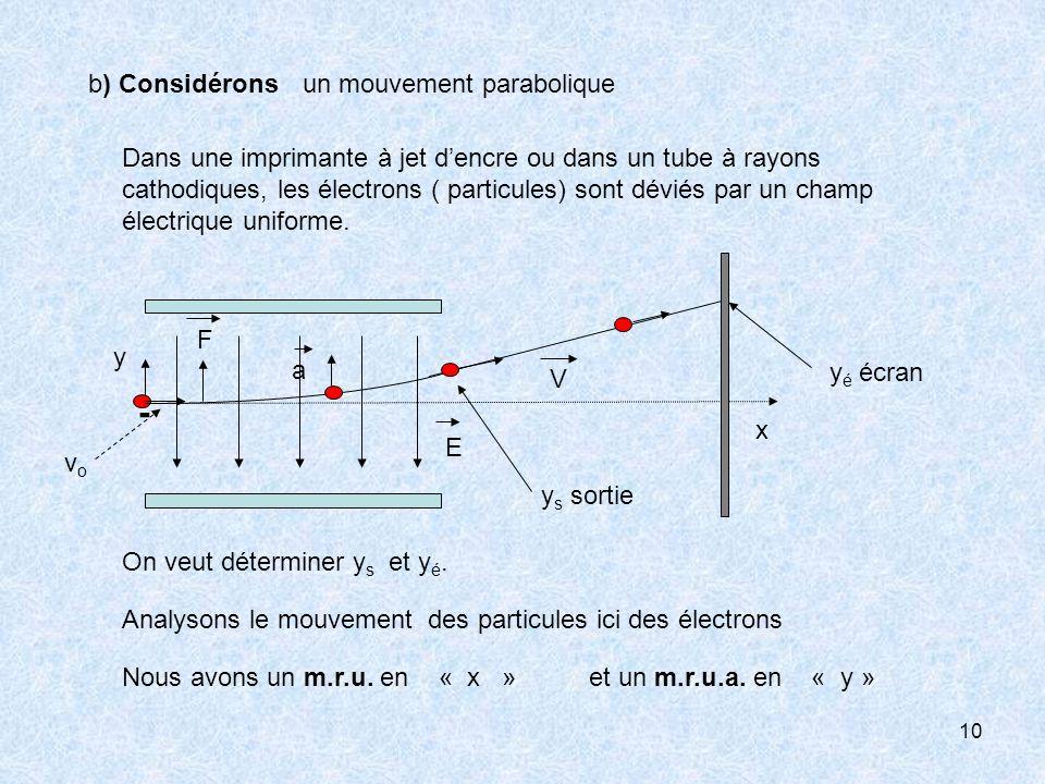 - b) Considérons un mouvement parabolique
