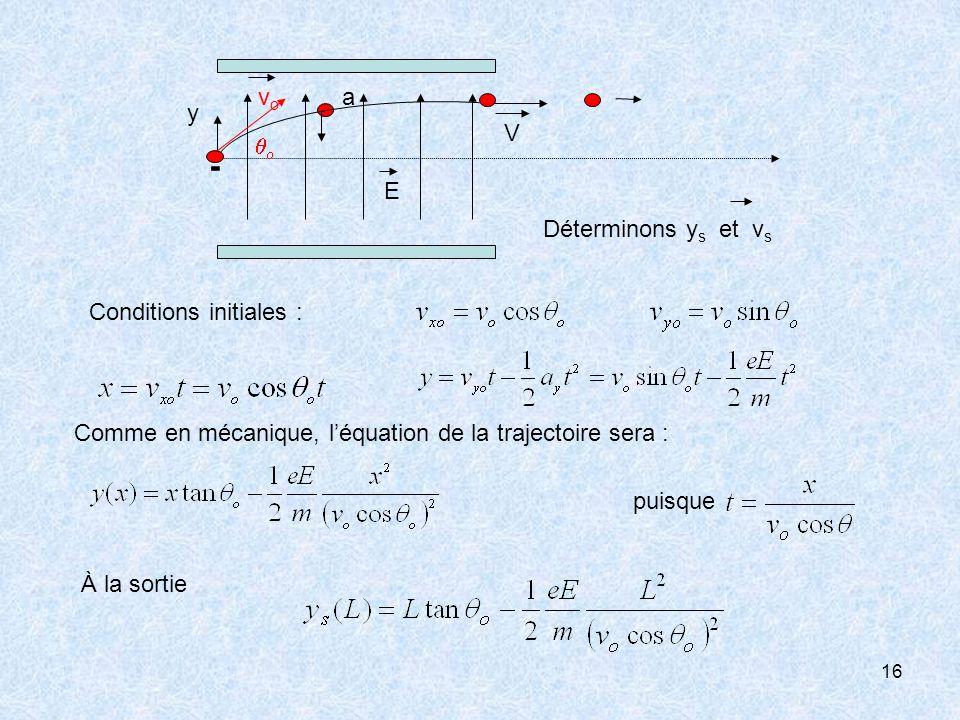- V a y E vo qo Déterminons ys et vs Conditions initiales :