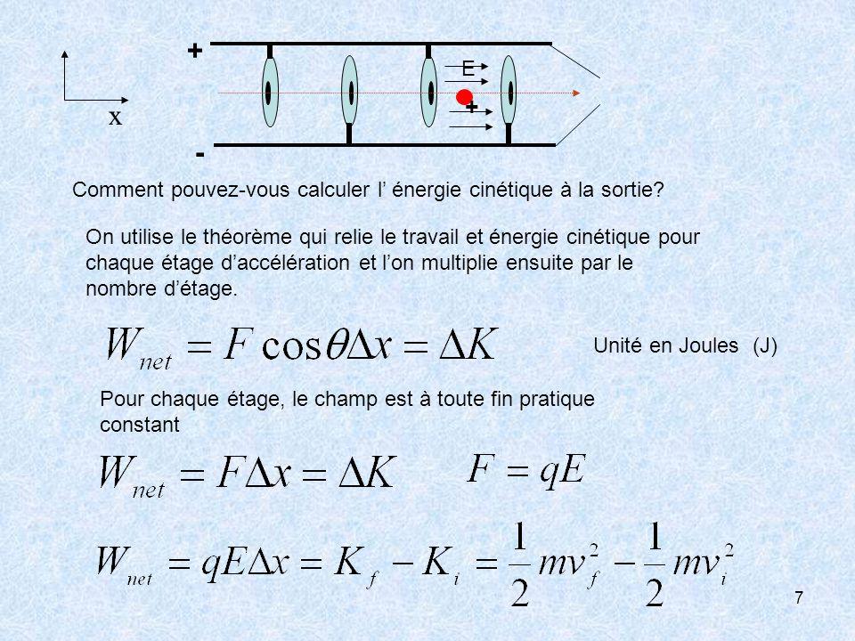 x - + E Comment pouvez-vous calculer l' énergie cinétique à la sortie