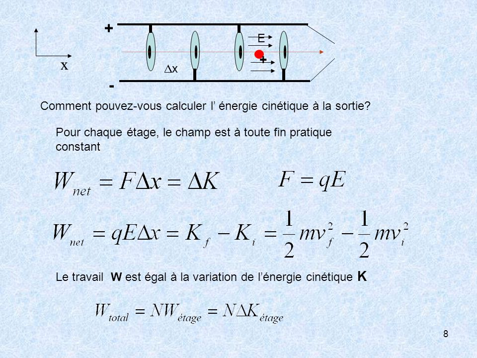 + - E. x. Dx. Comment pouvez-vous calculer l' énergie cinétique à la sortie Pour chaque étage, le champ est à toute fin pratique constant.