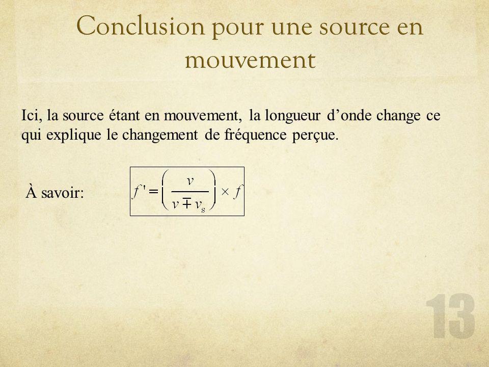 Conclusion pour une source en mouvement