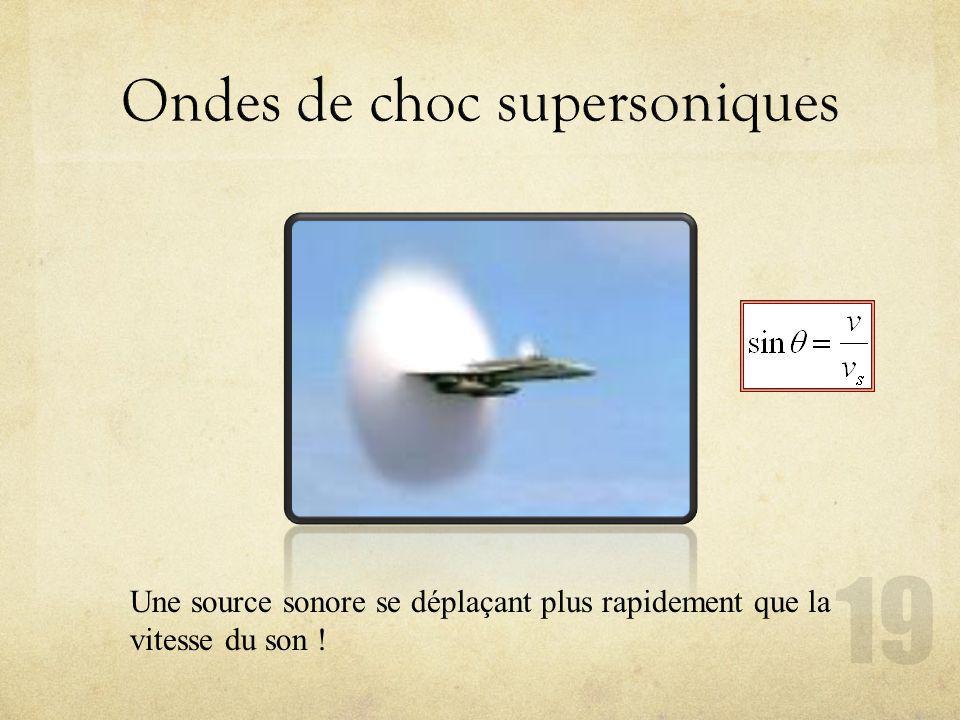 Ondes de choc supersoniques