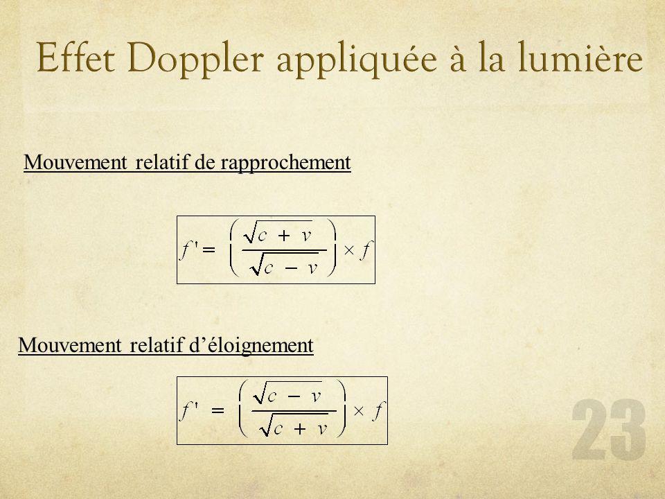 Effet Doppler appliquée à la lumière