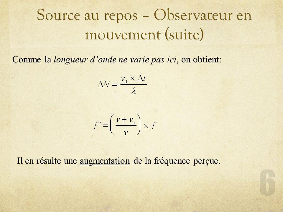 Source au repos – Observateur en mouvement (suite)