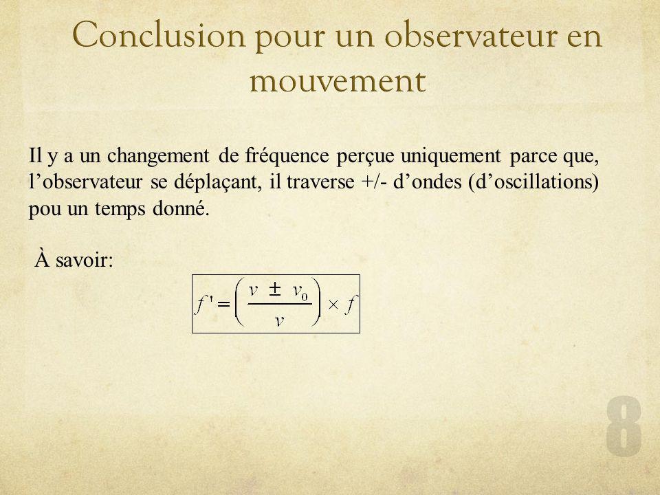 Conclusion pour un observateur en mouvement