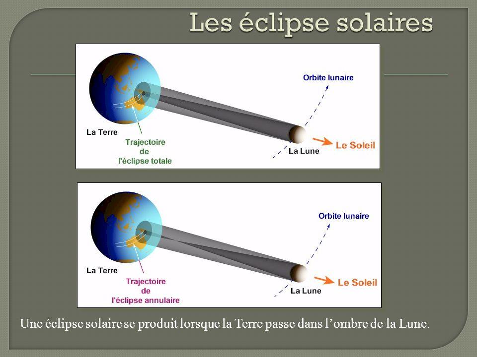 Les éclipse solaires Une éclipse solaire se produit lorsque la Terre passe dans l'ombre de la Lune.