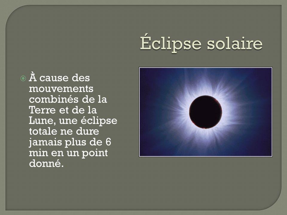 Éclipse solaire À cause des mouvements combinés de la Terre et de la Lune, une éclipse totale ne dure jamais plus de 6 min en un point donné.