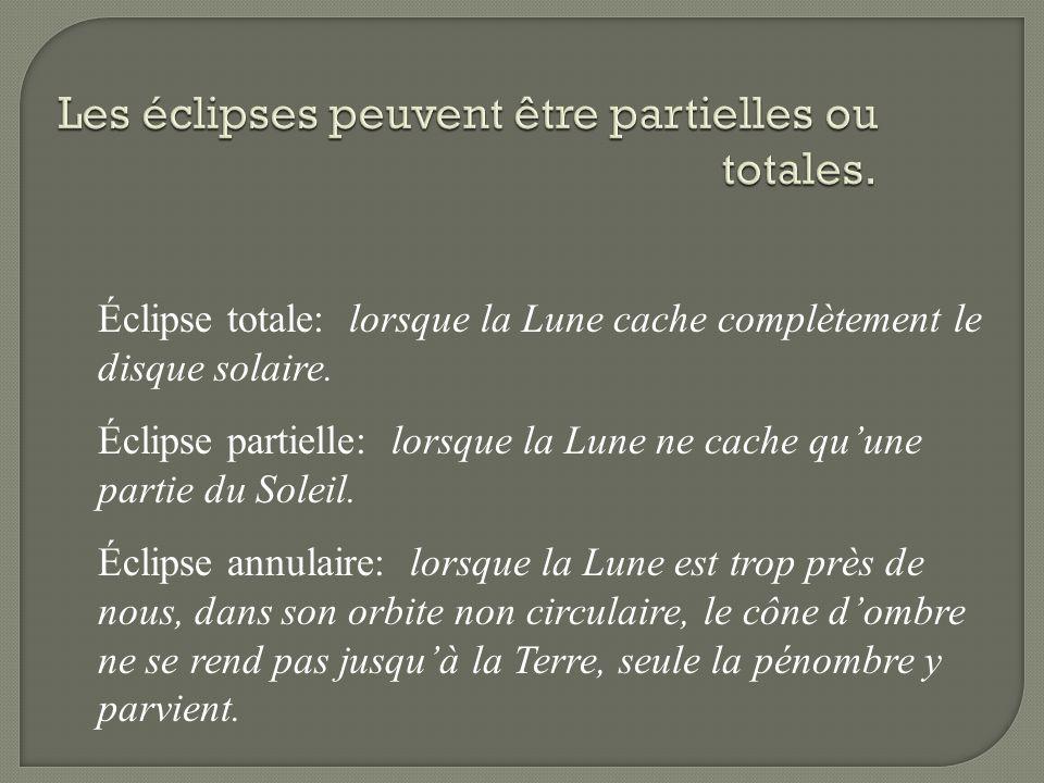 Les éclipses peuvent être partielles ou totales.