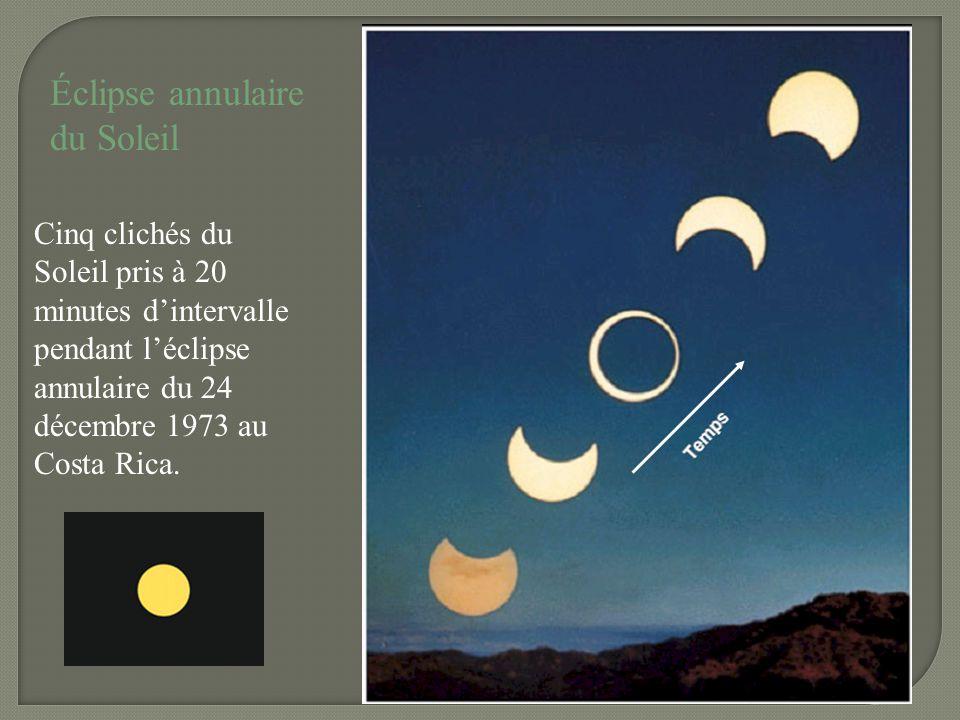 Éclipse annulaire du Soleil