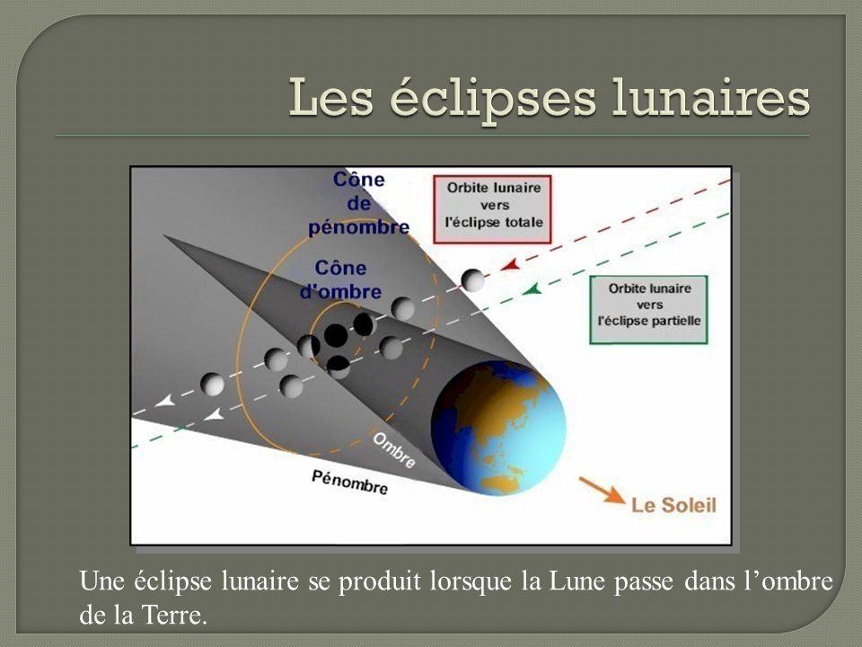 Les éclipses lunaires Une éclipse lunaire se produit lorsque la Lune passe dans l'ombre.