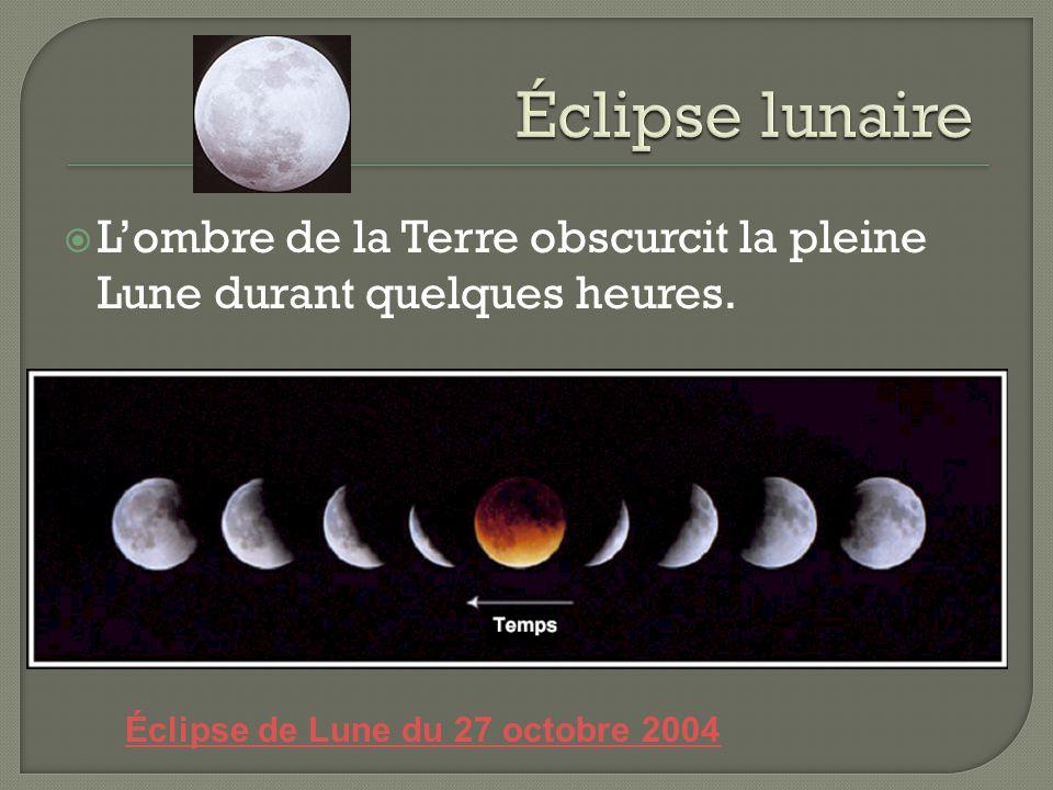 Éclipse lunaire L'ombre de la Terre obscurcit la pleine Lune durant quelques heures.
