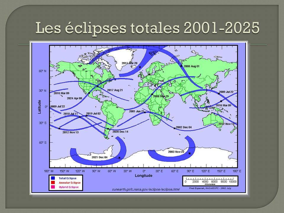 Les éclipses totales 2001-2025
