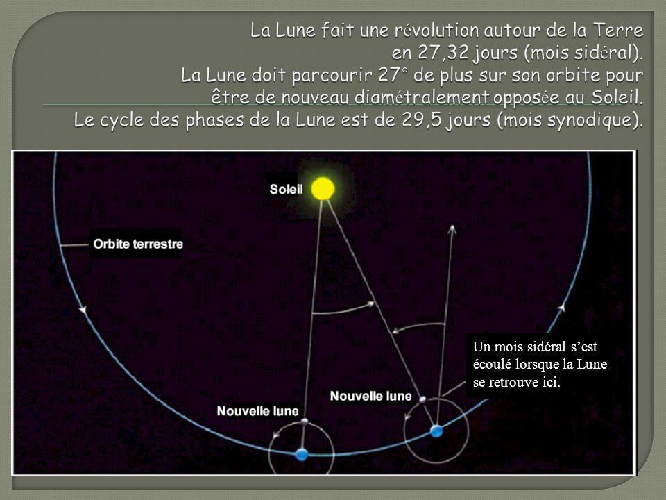La Lune fait une révolution autour de la Terre en 27,32 jours (mois sidéral). La Lune doit parcourir 27° de plus sur son orbite pour être de nouveau diamétralement opposée au Soleil. Le cycle des phases de la Lune est de 29,5 jours (mois synodique).