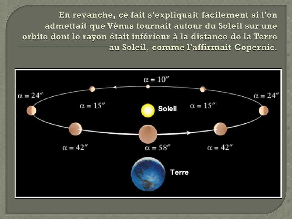 En revanche, ce fait s expliquait facilement si l on admettait que Vénus tournait autour du Soleil sur une orbite dont le rayon était inférieur à la distance de la Terre au Soleil, comme l affirmait Copernic.
