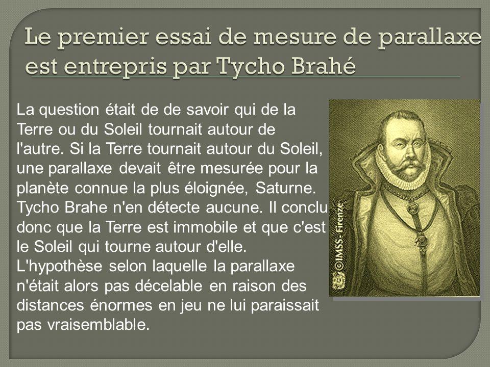 Le premier essai de mesure de parallaxe est entrepris par Tycho Brahé