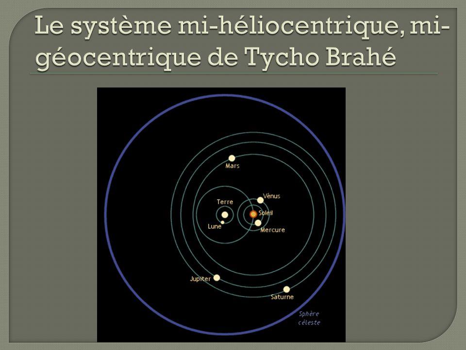 Le système mi-héliocentrique, mi-géocentrique de Tycho Brahé
