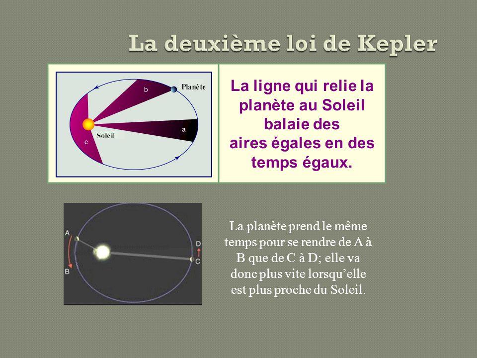 La deuxième loi de Kepler