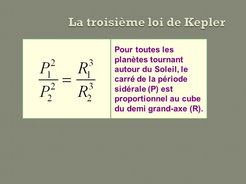 La troisième loi de Kepler