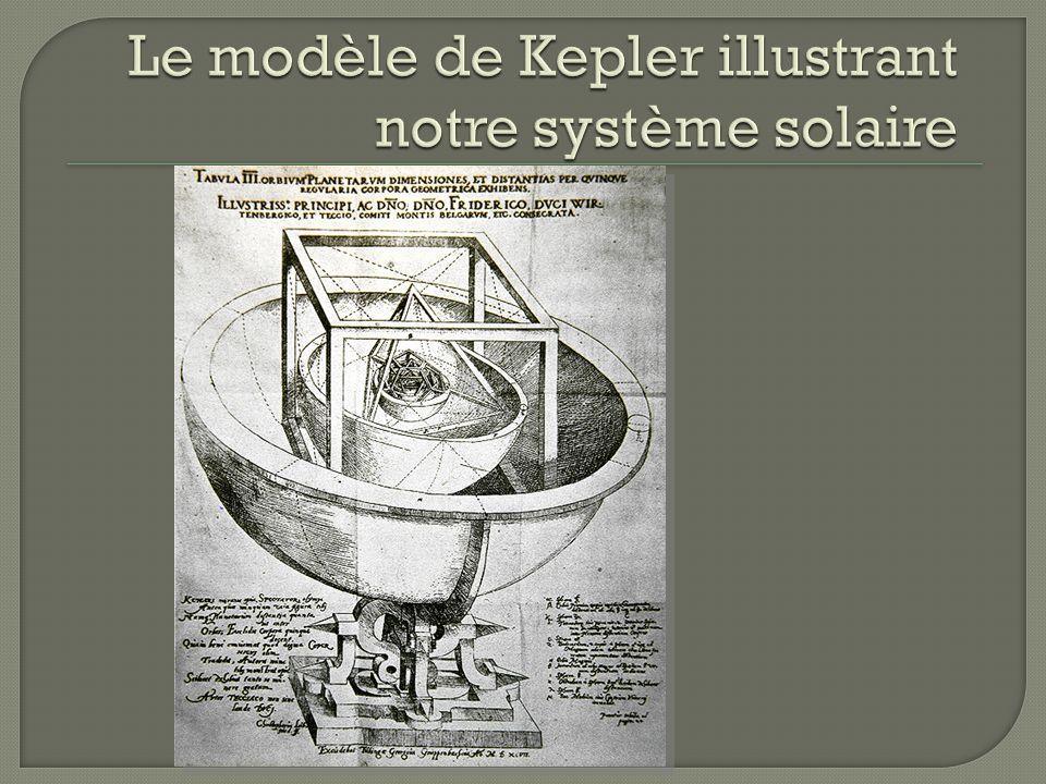 Le modèle de Kepler illustrant notre système solaire