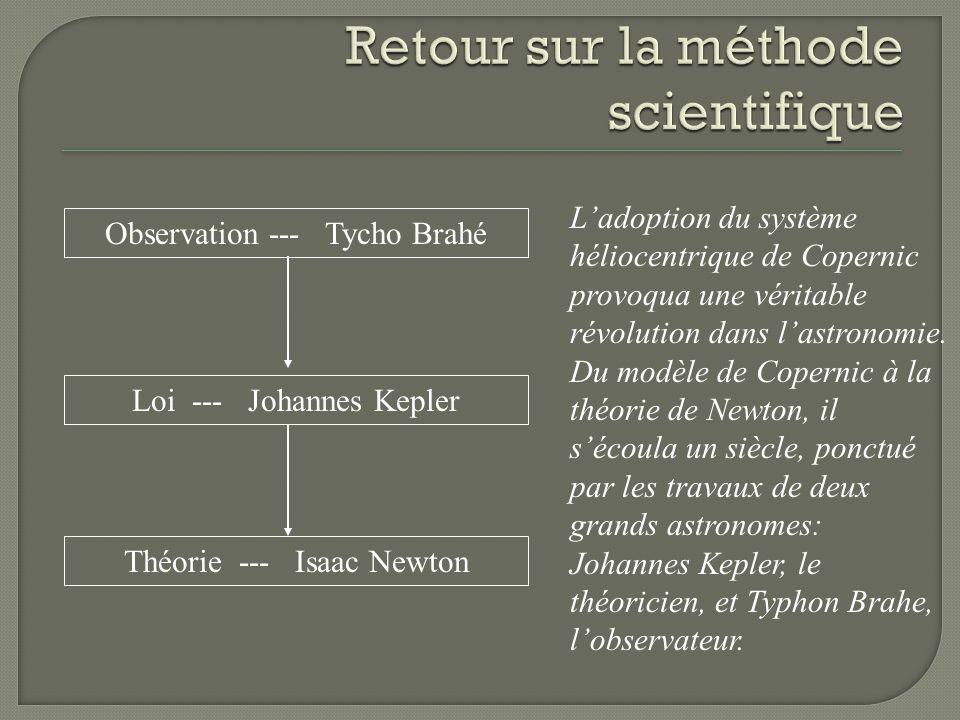 Retour sur la méthode scientifique