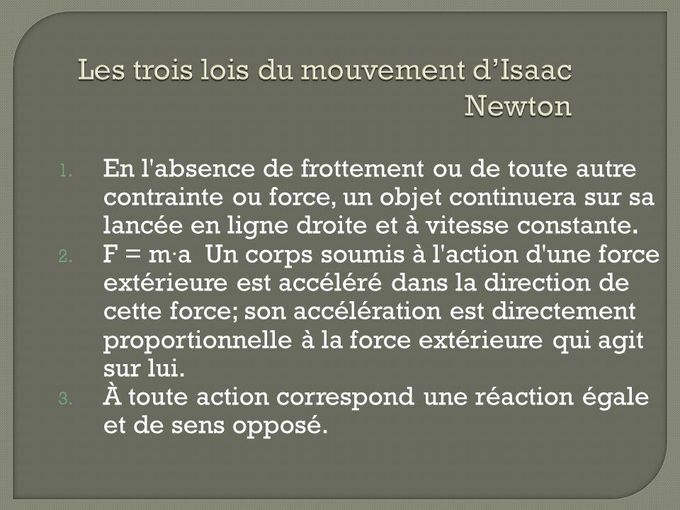 Les trois lois du mouvement d'Isaac Newton