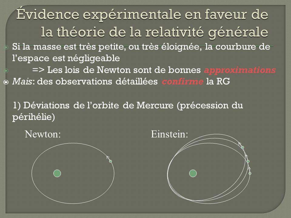 Évidence expérimentale en faveur de la théorie de la relativité générale