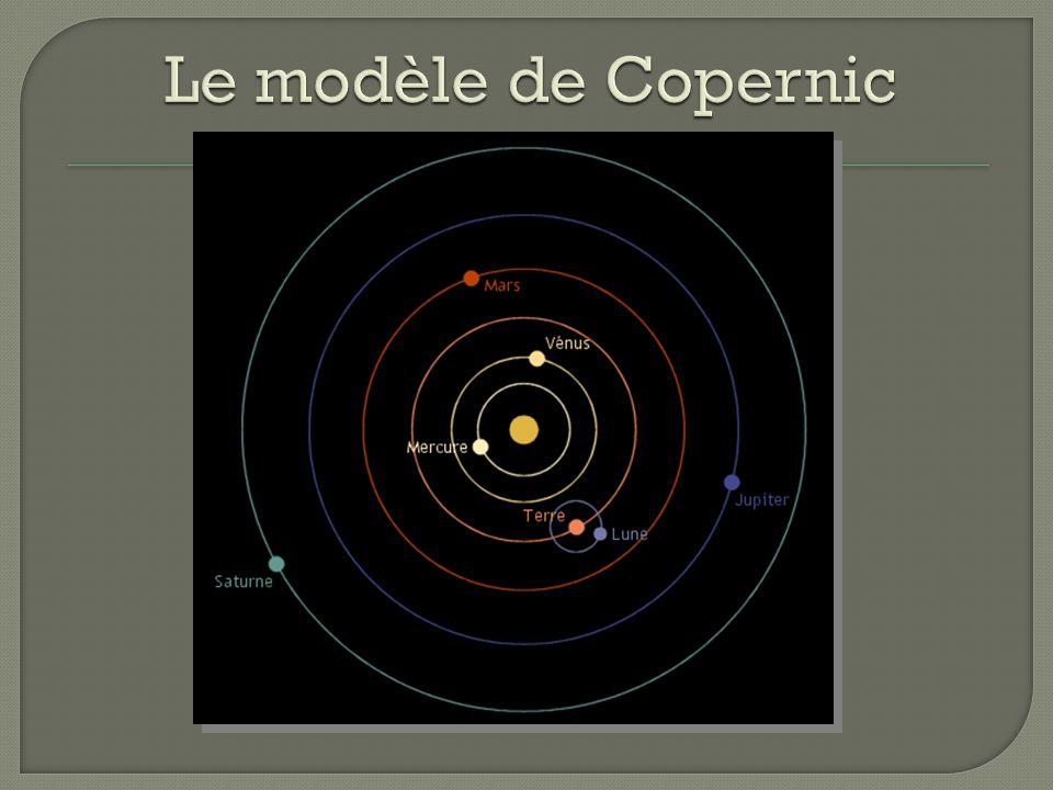 Le modèle de Copernic