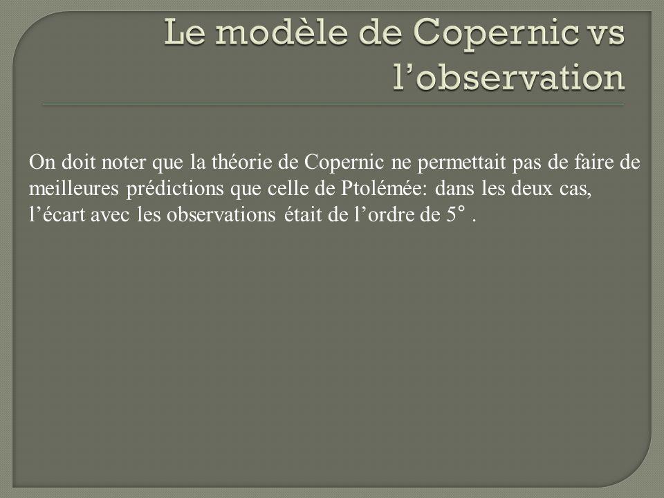 Le modèle de Copernic vs l'observation