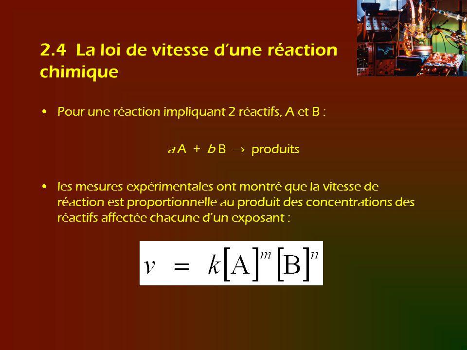 2.4 La loi de vitesse d'une réaction chimique