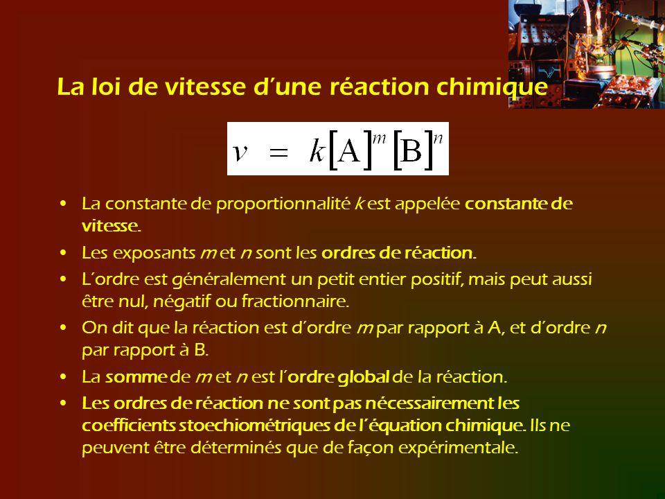 La loi de vitesse d'une réaction chimique