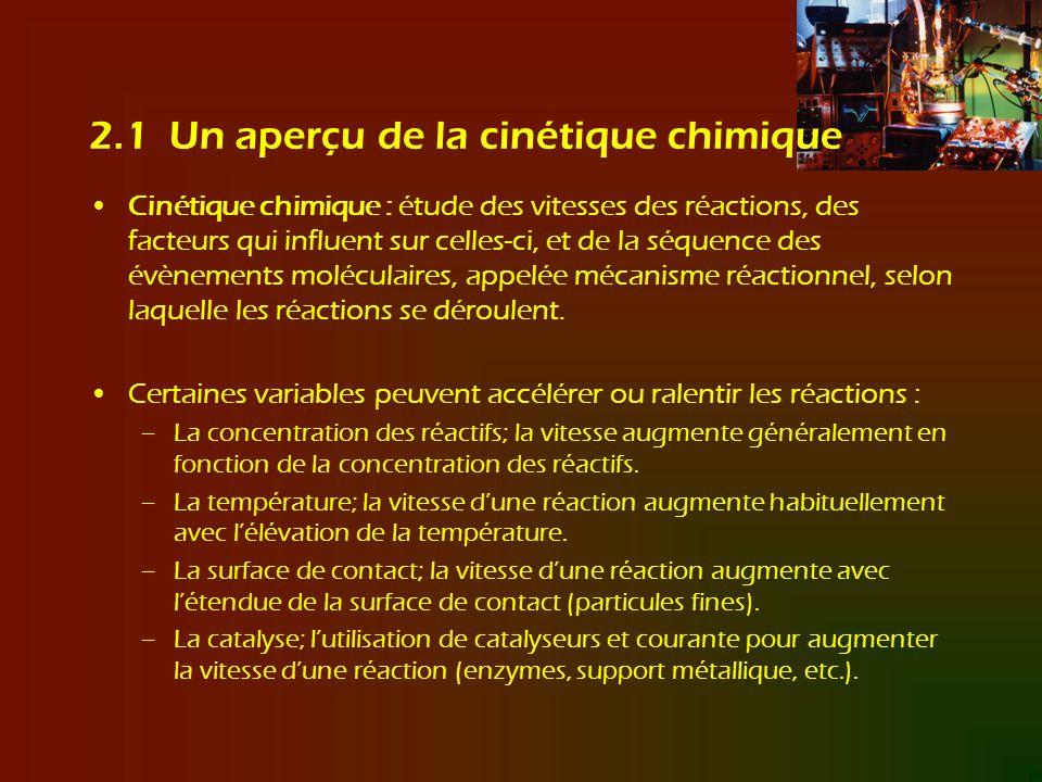 2.1 Un aperçu de la cinétique chimique
