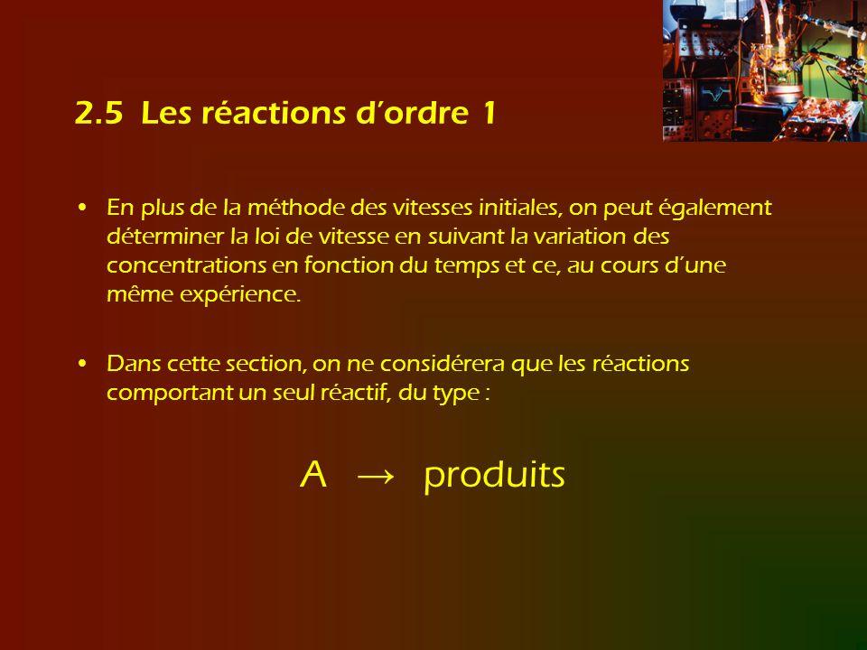 A → produits 2.5 Les réactions d'ordre 1