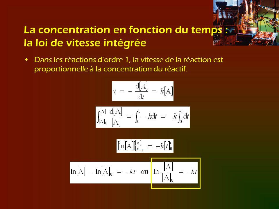 La concentration en fonction du temps : la loi de vitesse intégrée