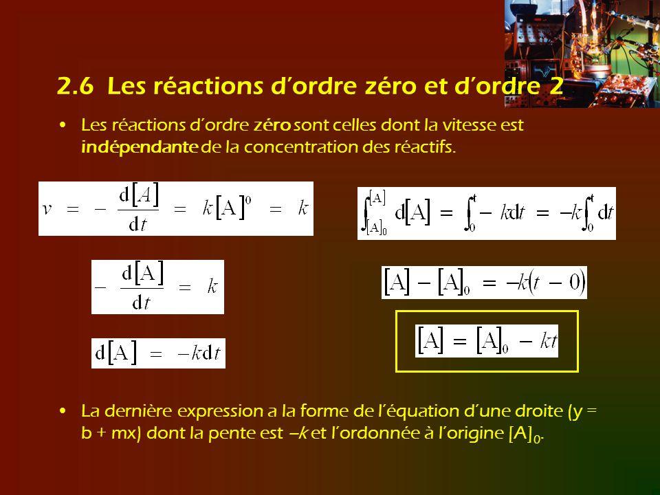 2.6 Les réactions d'ordre zéro et d'ordre 2